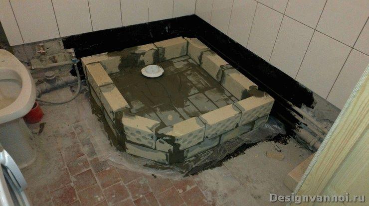 слив в ванной в полу